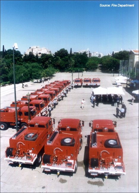 Fire-fighting vehicles
