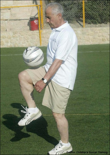 Mr. Papaioannou, Soccer tournament 2007